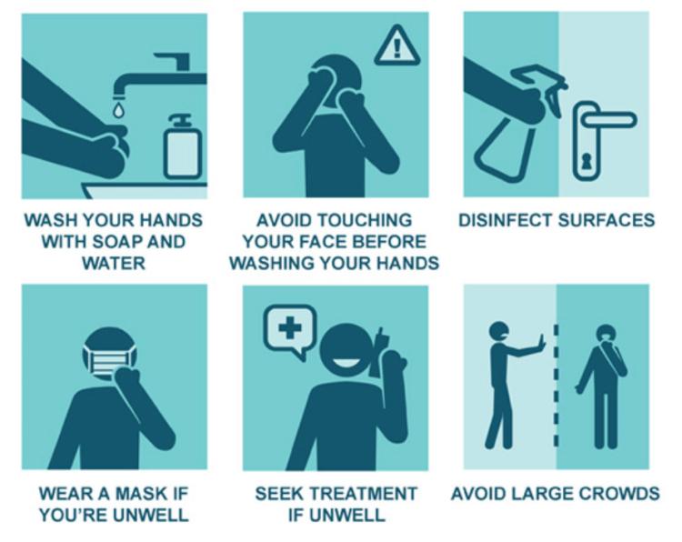prevent the spread of the coronavirus